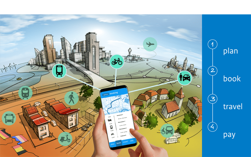Optimising the Mobility System via MaaS – New Letter to Dutch Parliament on MaaS
